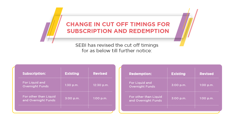 Change of Cut Off Timings